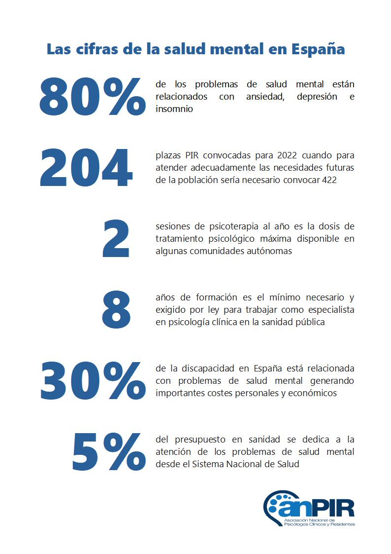 Foto de Cifras de la salud mental en España